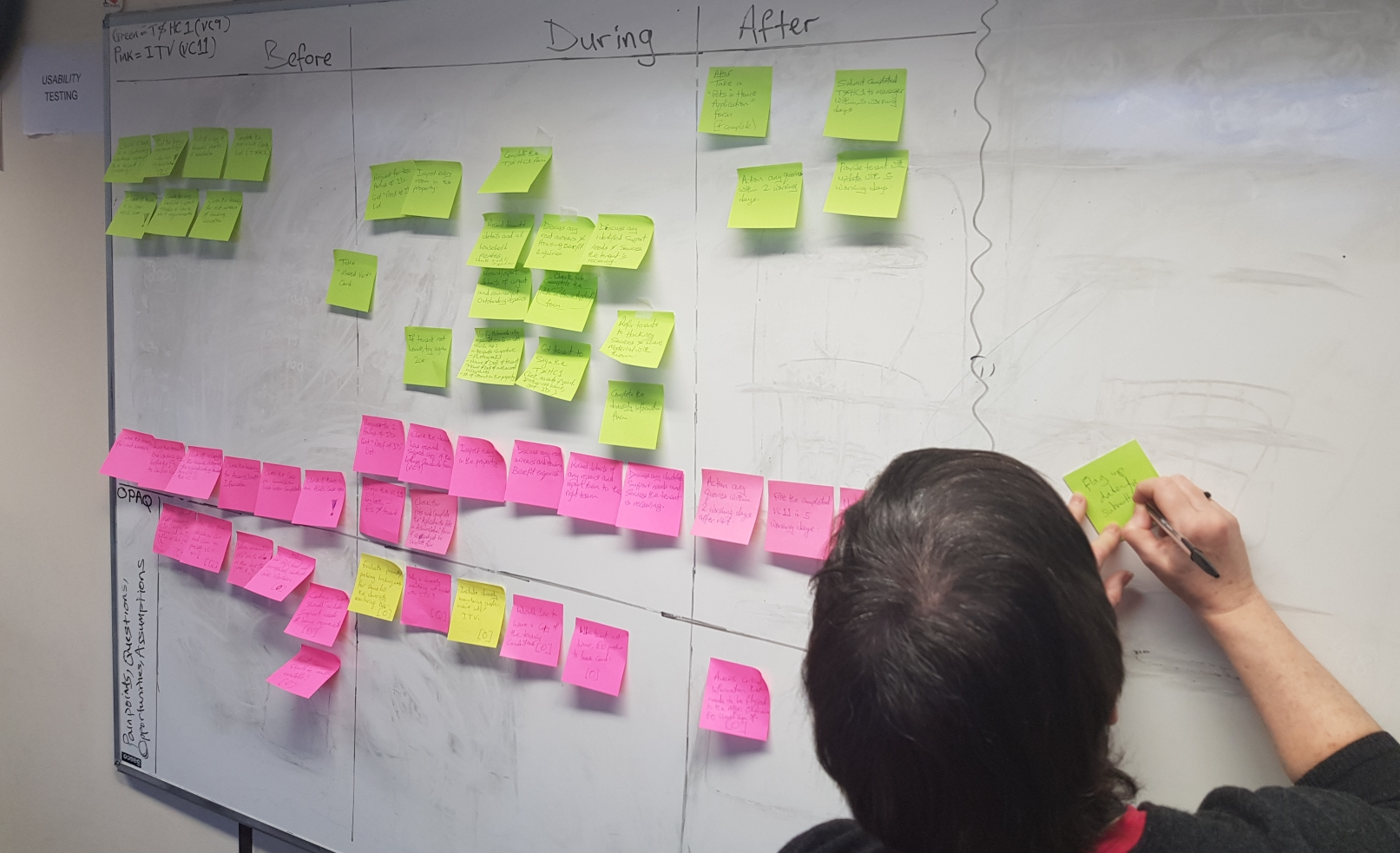 Journey Mapping Session